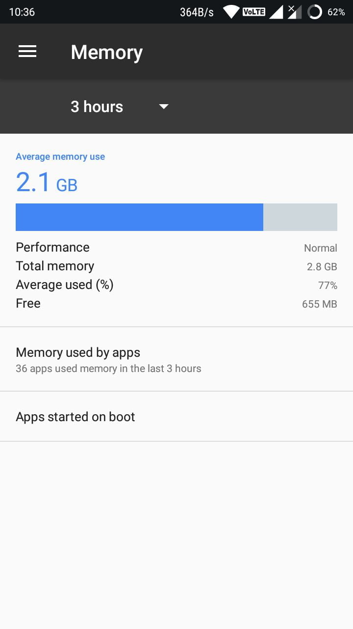check free ram in android
