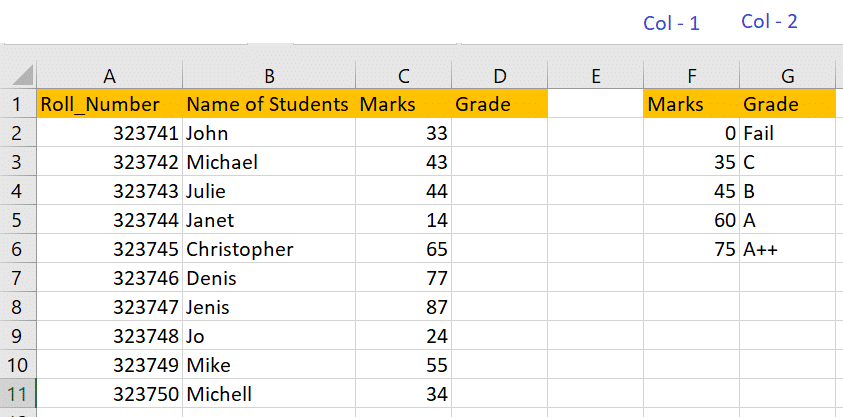 approximate value in vlookup